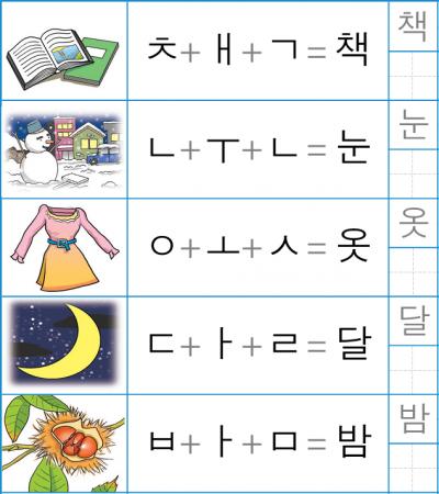 Hướng dẫn cách học tiếng Hàn hiệu quả cho người mới bắt đầu