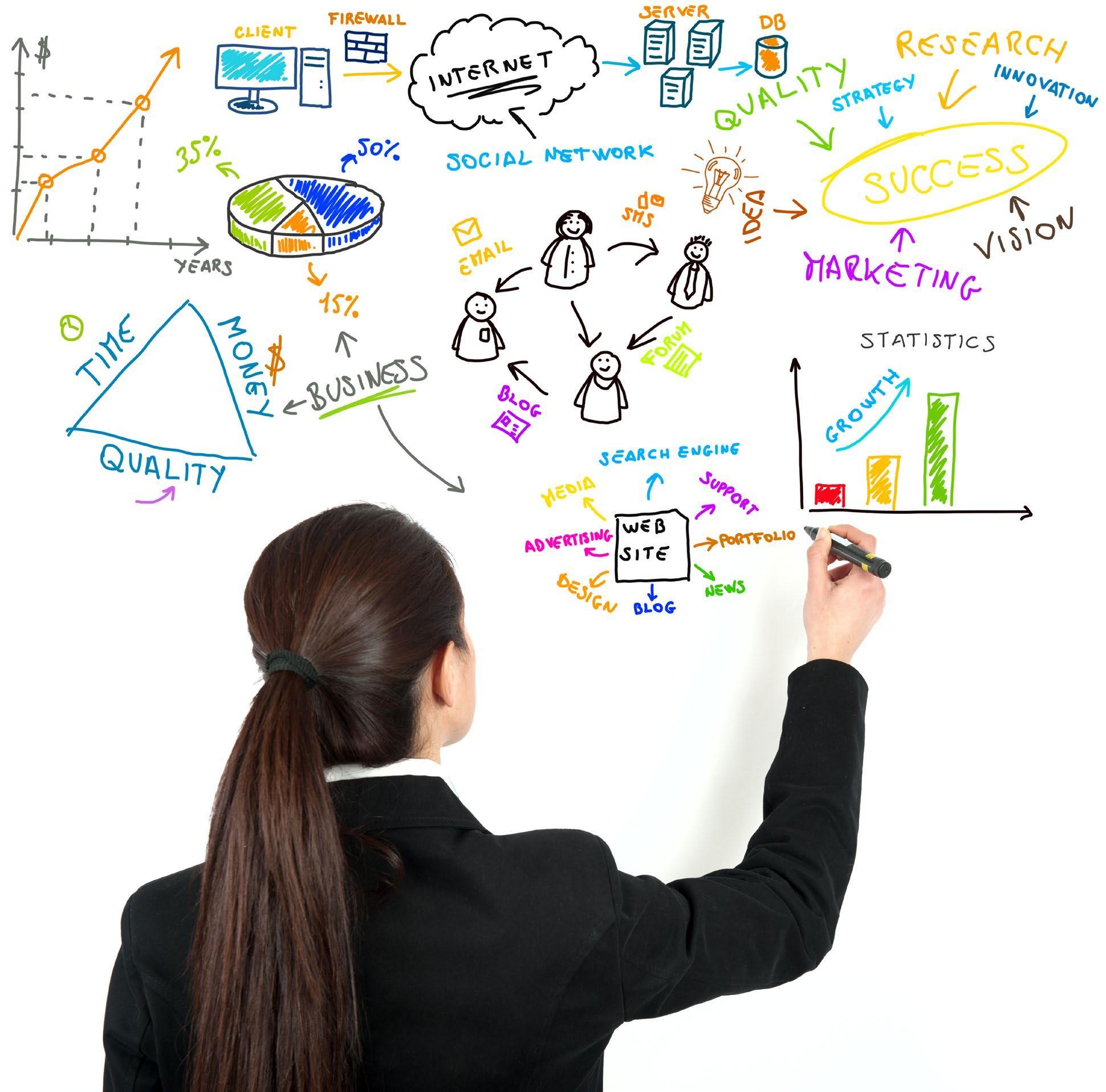 Mách bạn bí quyết viết nội dung hấp dẫn, lôi cuốn cho website của bạn |  ThegioiMarketing.vn - Your Business starts here.